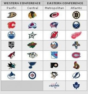 New NHL Alignment Media by isportsweb.com