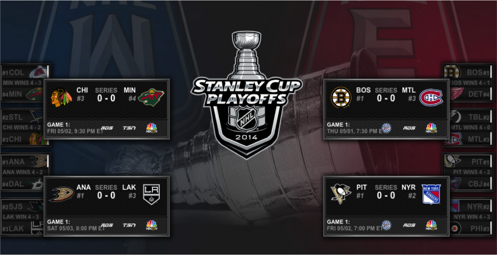 STanley Cup playoffs 2014