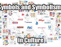 Symbols and Symbolisms in Culture