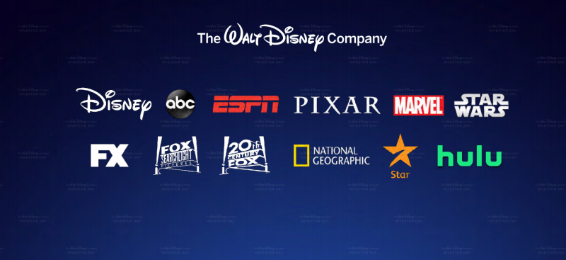 What all will be on Disney Plus